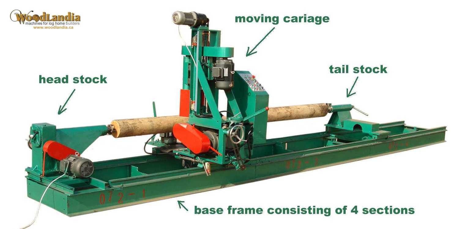 Woodlandia Log Lathe