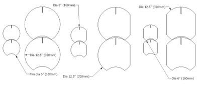 LL-41 profiles (max min sizes).jpg