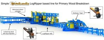 LogRipper-460 Tiger sawmill