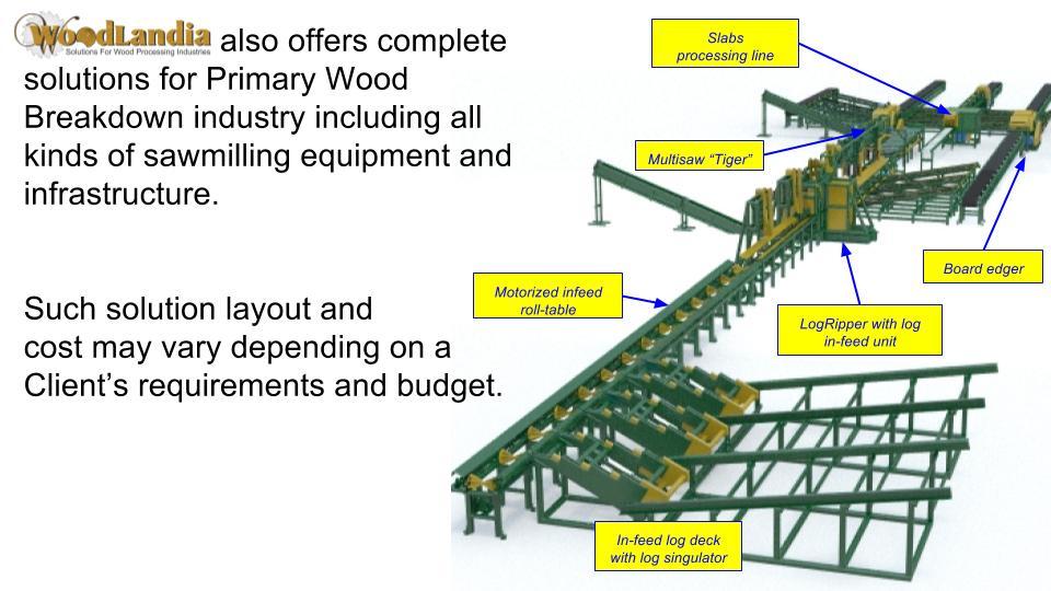 LogRipper-460 sawmill plant