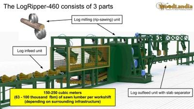LogRipper-460 sawmill