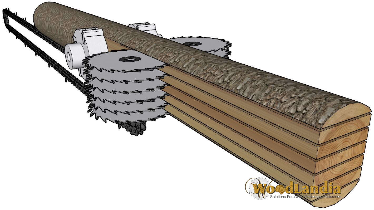 LogRipper-200 milling principles