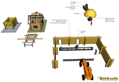 Woodlandia LL-41 layout example-01.01