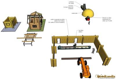 Woodlandia LL-41 layout example-01.01