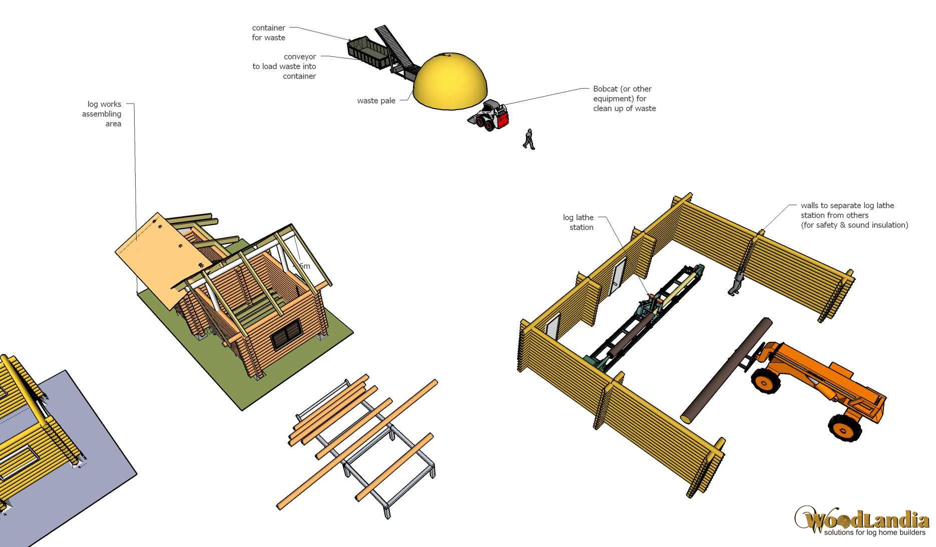 Woodlandia LL-41 layout example-01.03